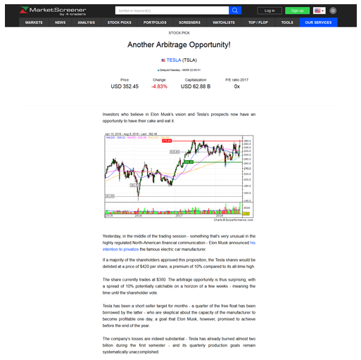Real Time Quotes Nyse: Stock Market Quotes And Financial News